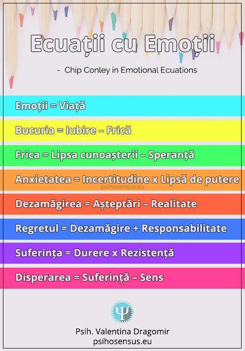 Ce Sunt Emotiile Cele 6 Emotii De Baza Universale